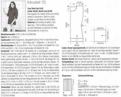 леонбергер: описание породы собак с фото, стандарт экстерьера и вес